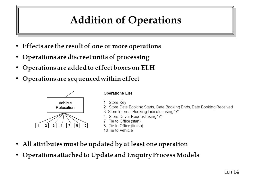 ELH 14 Effects are the result of one or more operations Operations are discreet units of processing Operations are added to effect boxes on ELH Operations are sequenced within effect All attributes must be updated by at least one operation Operations attached to Update and Enquiry Process Models Addition of Operations Vehicle Relocation 22334477881110 Operations List 1 Store Key 2 Store Date Booking Starts, Date Booking Ends, Date Booking Received 3 Store Internal Booking Indicator using Y 4 Store Driver Request using Y 7 Tie to Office (start) 8 Tie to Office (finish) 10 Tie to Vehicle