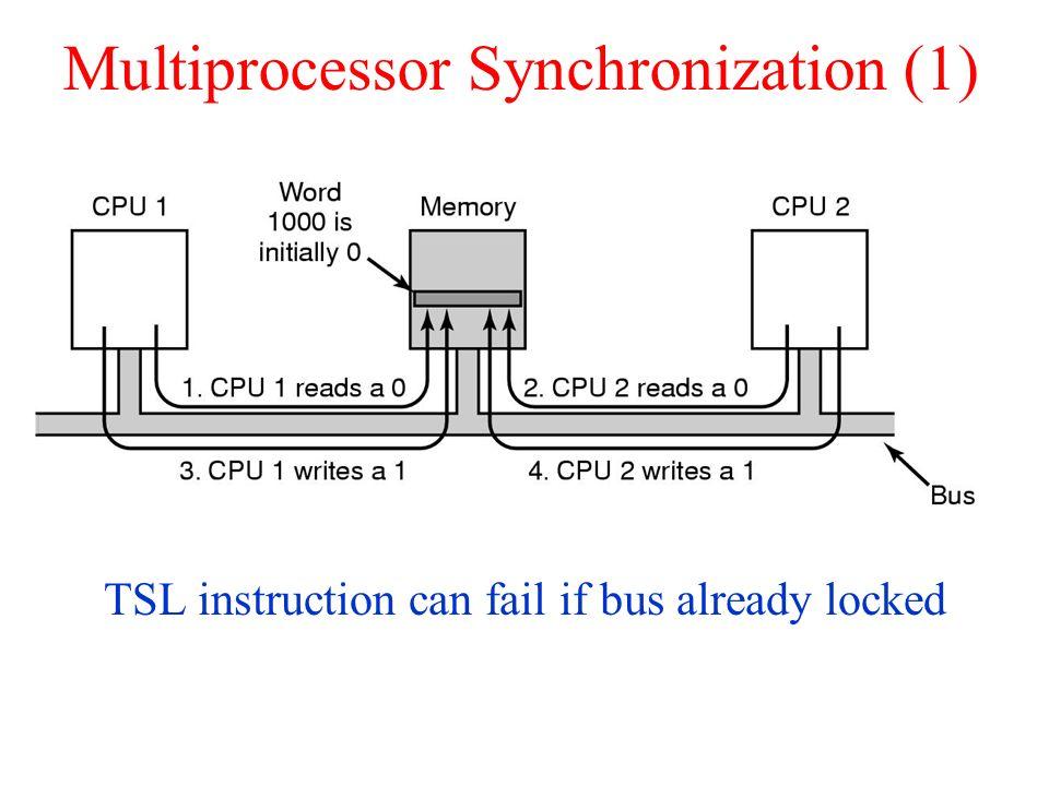 Multiprocessor Synchronization (1) TSL instruction can fail if bus already locked