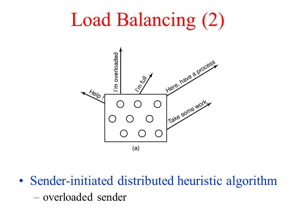 Load Balancing (2) Sender-initiated distributed heuristic algorithm –overloaded sender