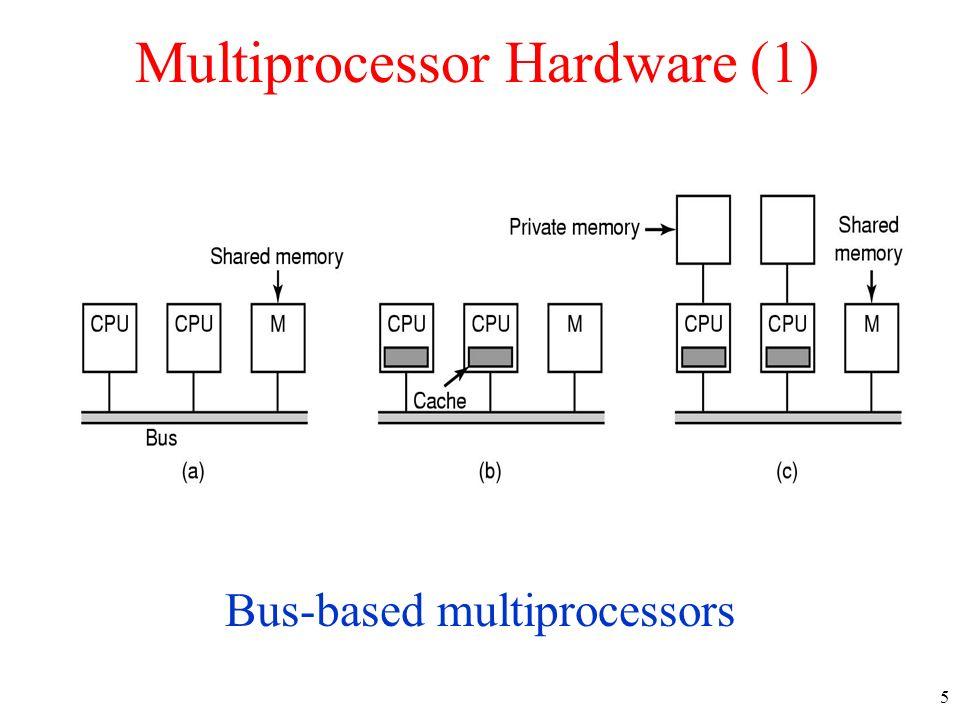 5 Multiprocessor Hardware (1) Bus-based multiprocessors
