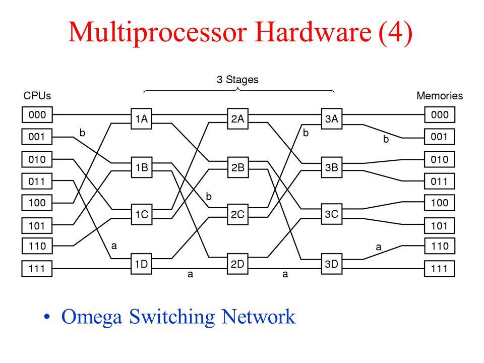 Multiprocessor Hardware (4) Omega Switching Network