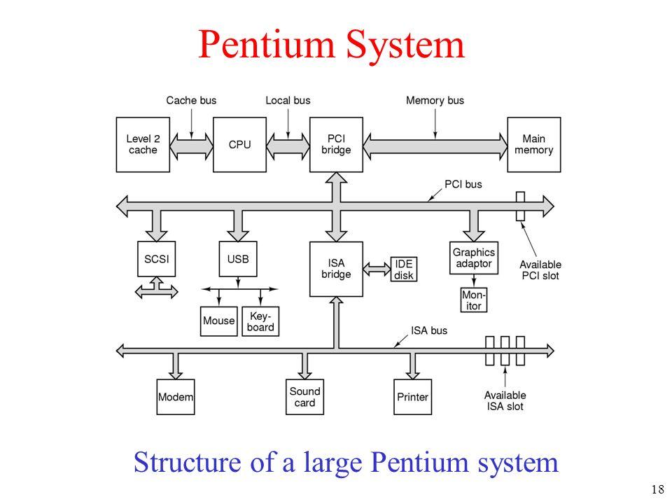 18 Pentium System Structure of a large Pentium system