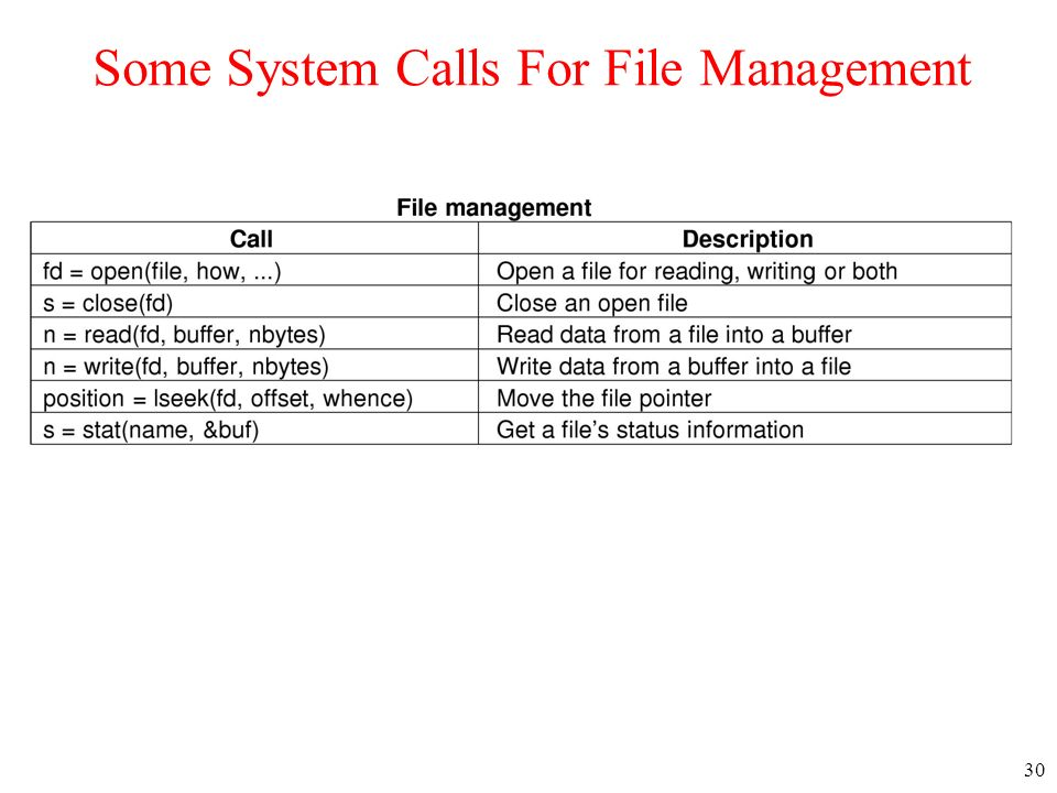 30 Some System Calls For File Management