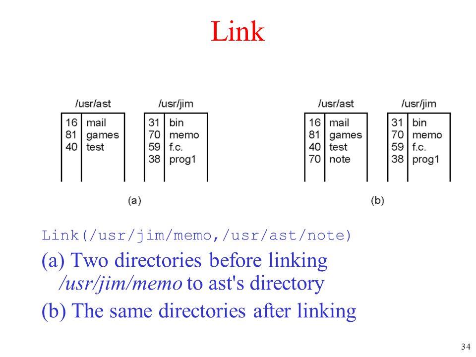 34 Link Link(/usr/jim/memo,/usr/ast/note) (a) Two directories before linking /usr/jim/memo to ast's directory (b) The same directories after linking