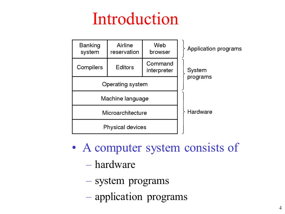 4 Introduction A computer system consists of –hardware –system programs –application programs