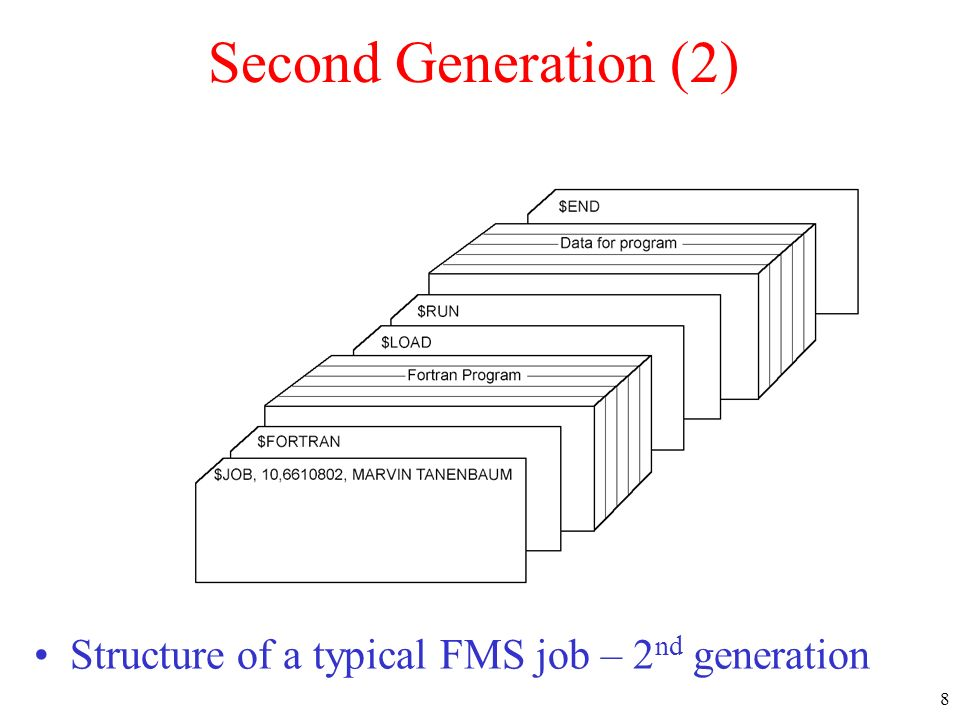39 Virtual Machines Structure of VM/370 with CMS CMS: Conversational Monitor System VM: Virtual Machine Monitor - multiprogramming MS-DOS on Pentium JVM