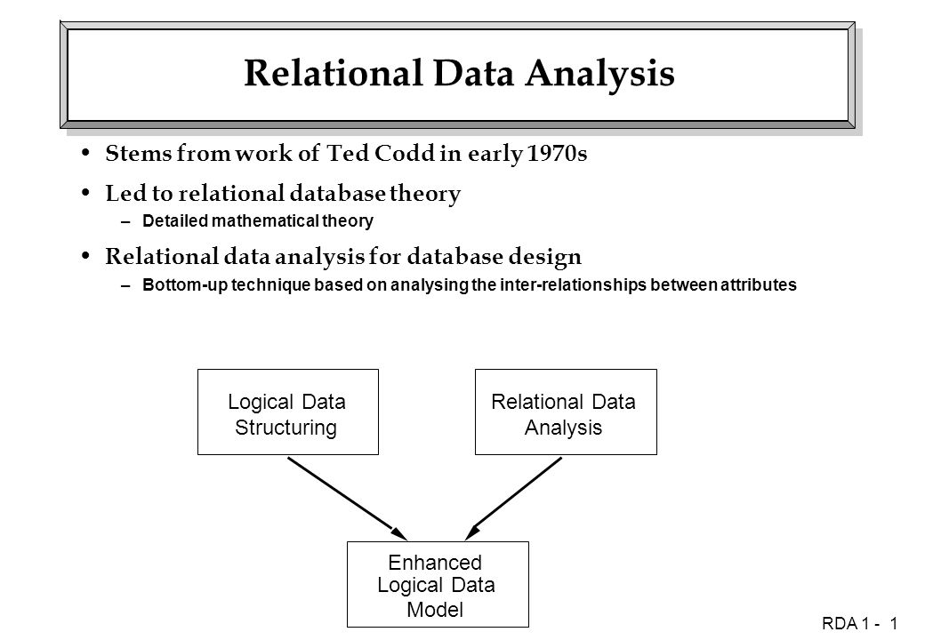 RDA 1 - 1 Relational Data Analysis Stems from work of Ted Codd in early 1970s Led to relational database theory –Detailed mathematical theory Relational data analysis for database design –Bottom-up technique based on analysing the inter-relationships between attributes Logical Data Structuring Relational Data Analysis Enhanced Logical Data Model