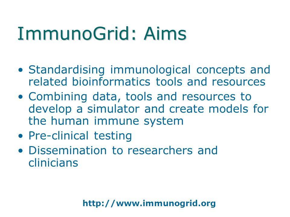 Immunogrid: Partners CINECA, Bologna, Italy (Project coordinator) University of Queensland, Australia (Scientific coordinator) CNR, Rome, Italy CNRS,