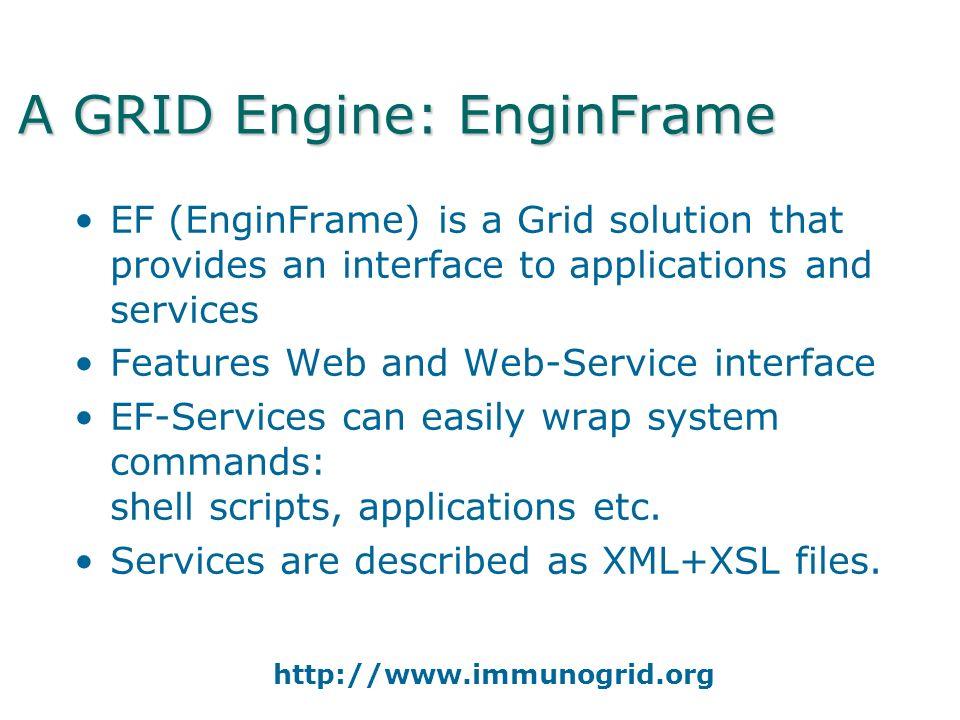 GRID Implementation