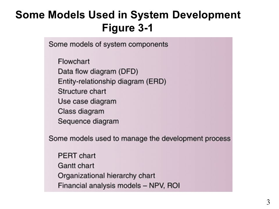 4 Aids to Assist in Analysis and Design u Tools l Software support that helps create models or other project components l From simple drawing programs to complex CASE tools