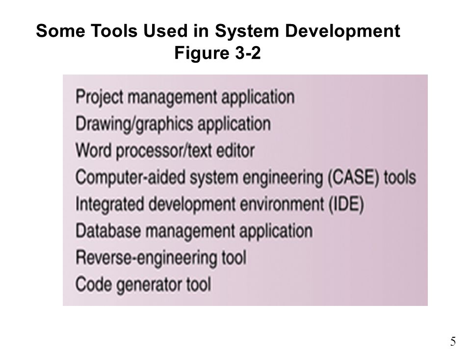 6 Aids to Assist in Analysis and Design u Techniques l Collection of guidelines that help analyst complete system development activity or task l Step-by-step instructions l General advice