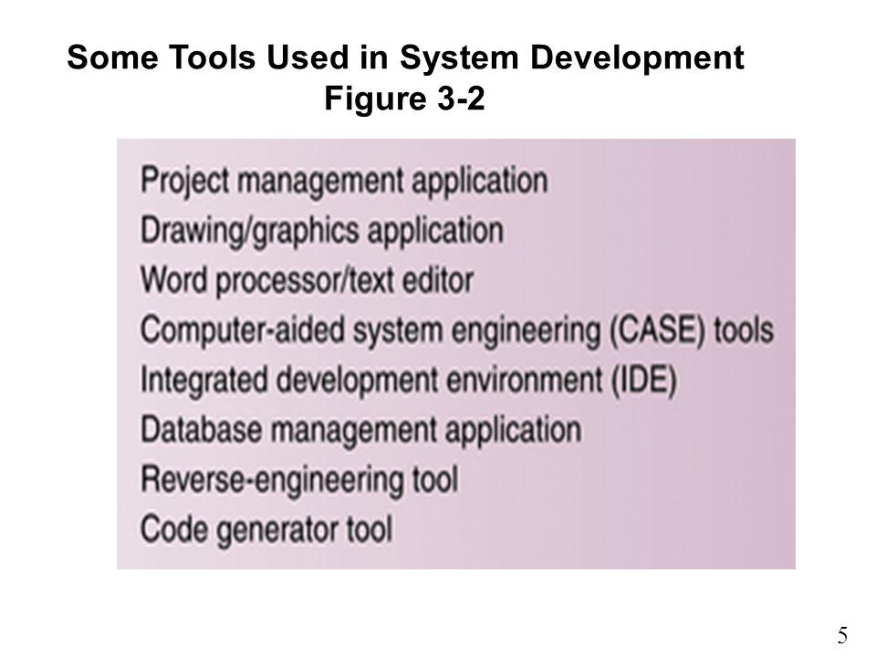 26 Sample Interview Checklist Figure 4-8