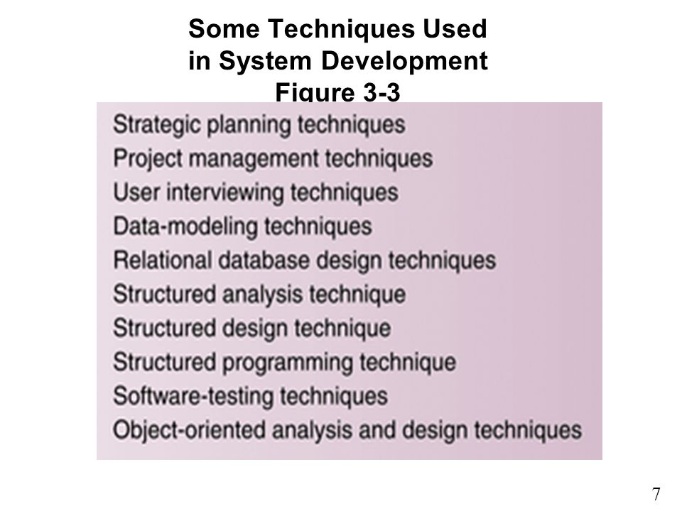 7 Some Techniques Used in System Development Figure 3-3