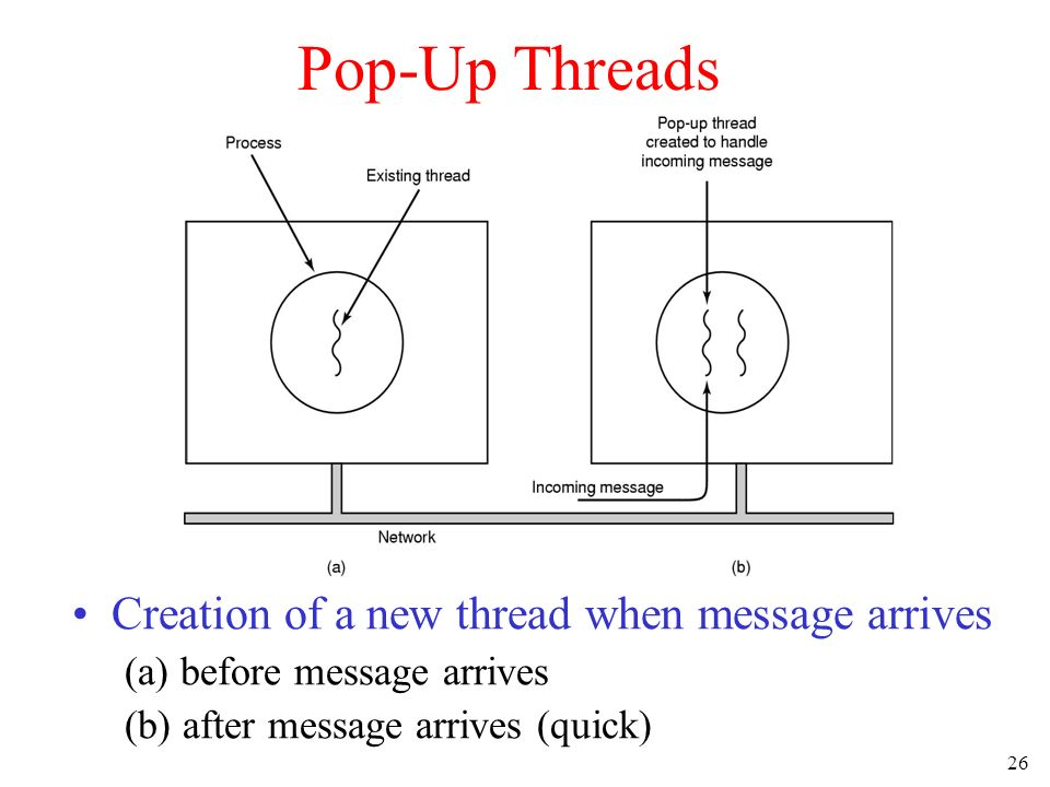 26 Pop-Up Threads Creation of a new thread when message arrives (a) before message arrives (b) after message arrives (quick)
