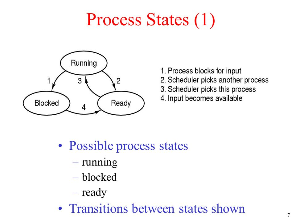 7 Process States (1) Possible process states –running –blocked –ready Transitions between states shown