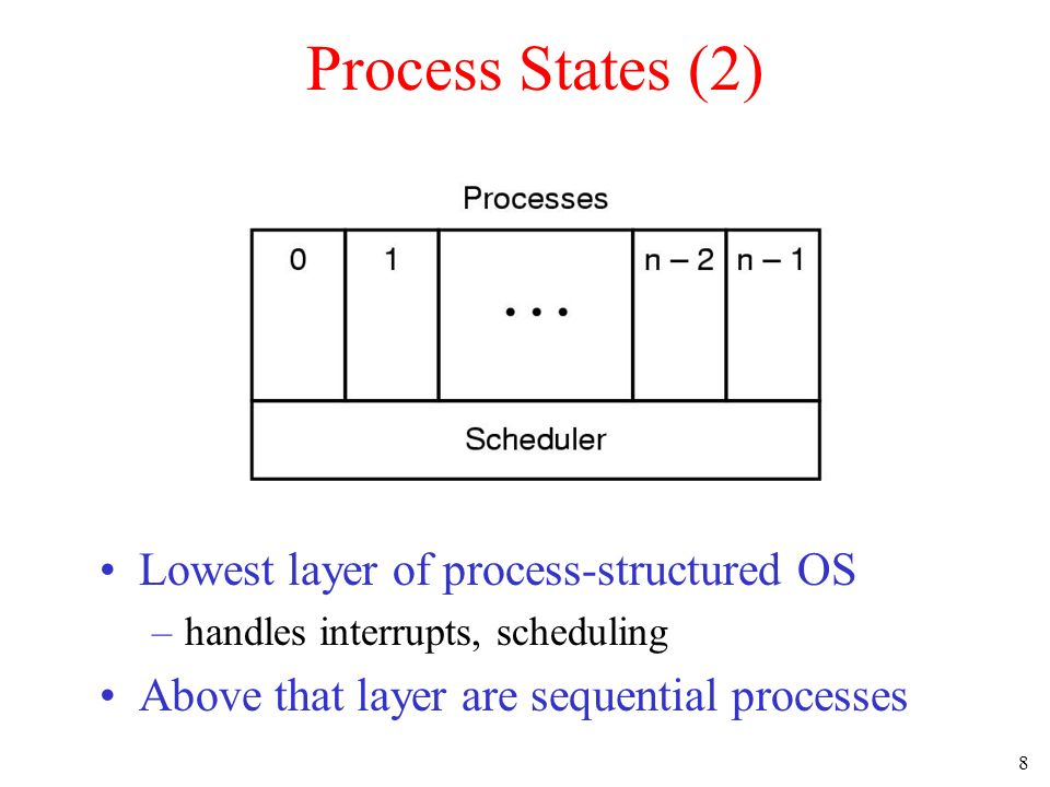 8 Process States (2) Lowest layer of process-structured OS –handles interrupts, scheduling Above that layer are sequential processes