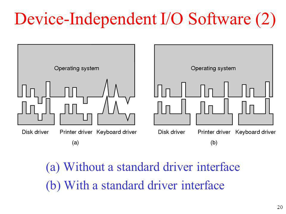 20 Device-Independent I/O Software (2) (a) Without a standard driver interface (b) With a standard driver interface