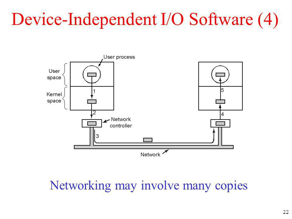 22 Device-Independent I/O Software (4) Networking may involve many copies