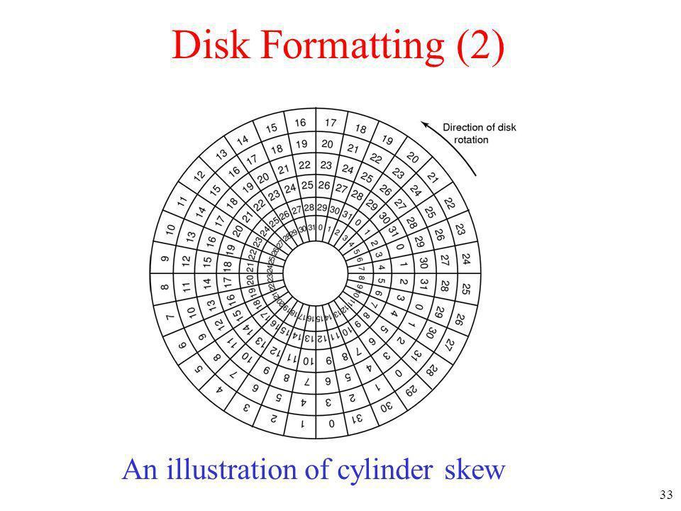 33 Disk Formatting (2) An illustration of cylinder skew