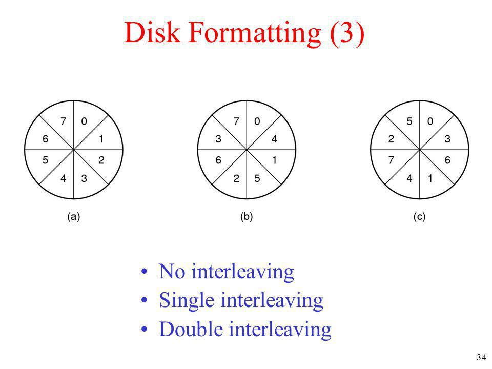 34 Disk Formatting (3) No interleaving Single interleaving Double interleaving