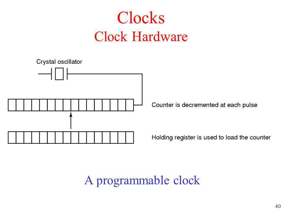 40 Clocks Clock Hardware A programmable clock