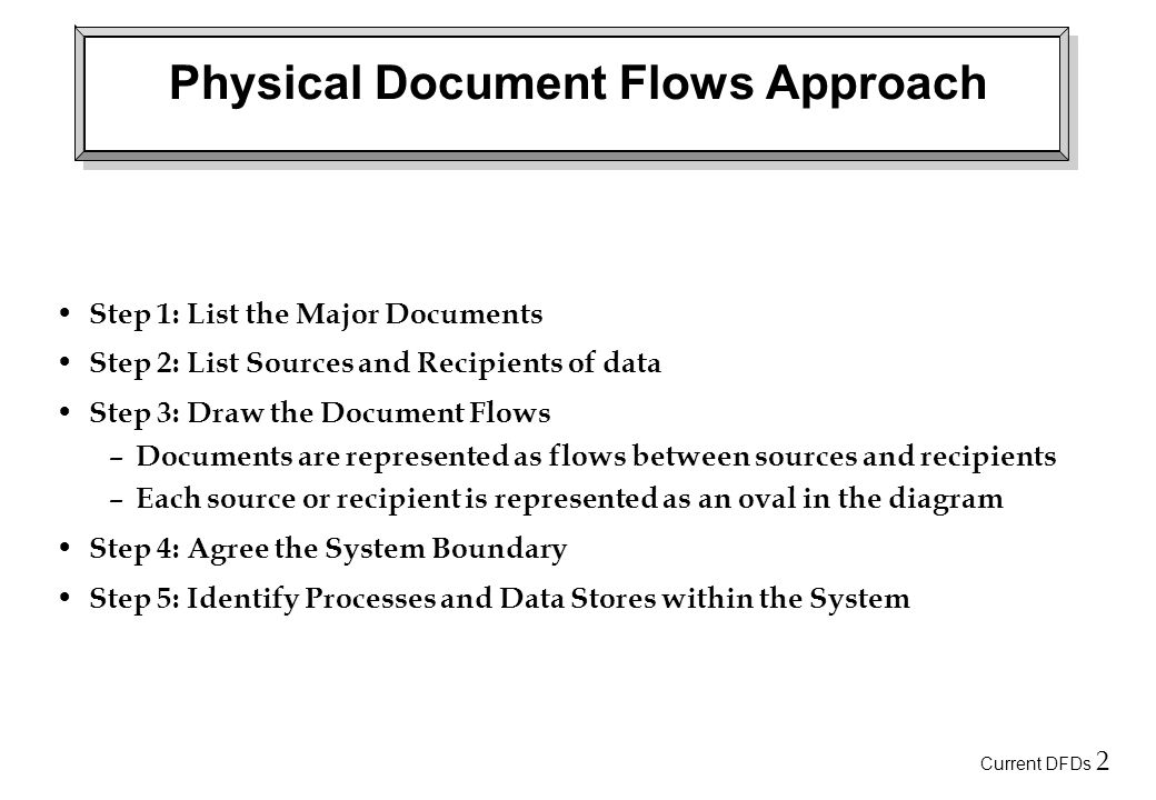 Current DFDs 2 Physical Document Flows Approach Step 1: List the Major Documents Step 2: List Sources and Recipients of data Step 3: Draw the Document Flows – Documents are represented as flows between sources and recipients – Each source or recipient is represented as an oval in the diagram Step 4: Agree the System Boundary Step 5: Identify Processes and Data Stores within the System