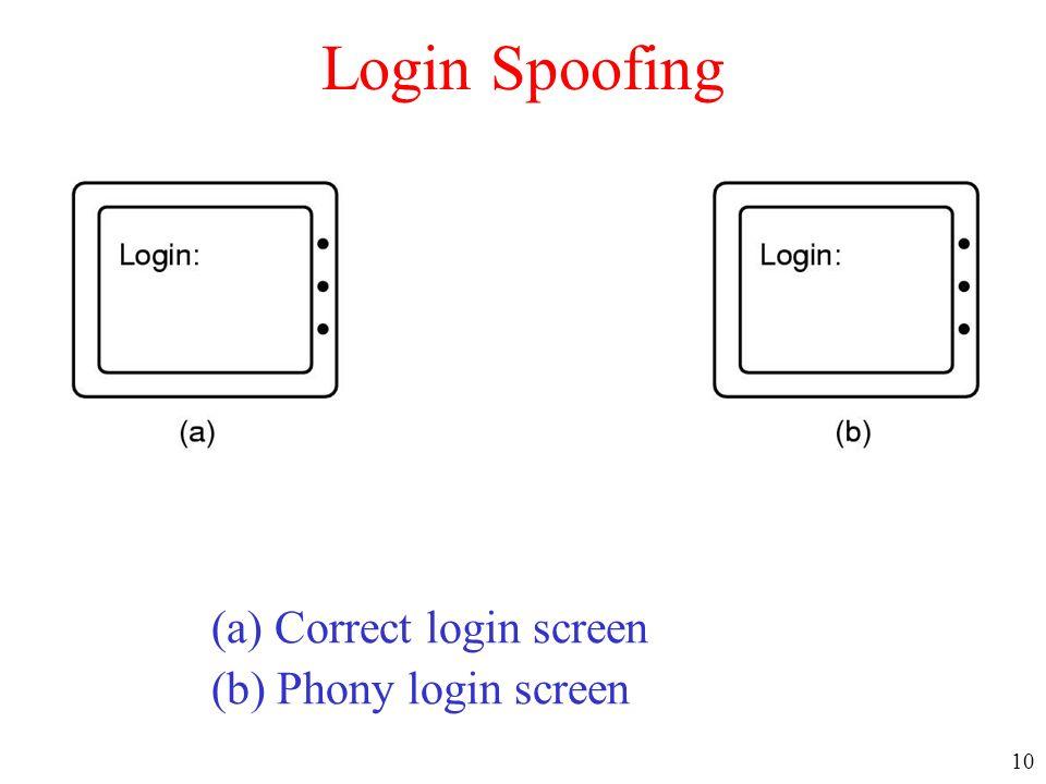 10 Login Spoofing (a) Correct login screen (b) Phony login screen