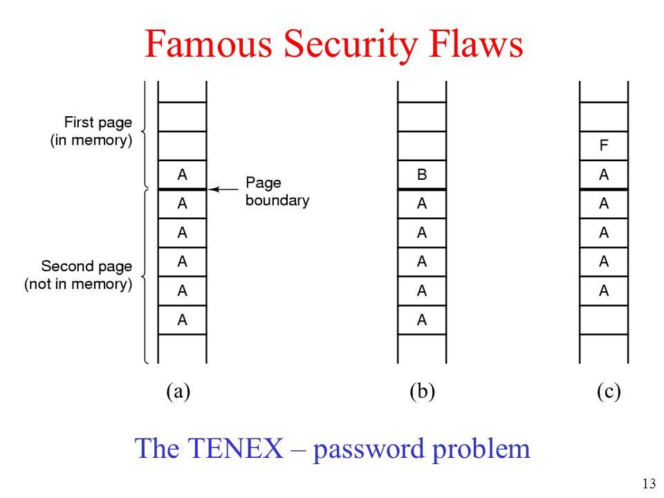 13 Famous Security Flaws The TENEX – password problem (a)(b)(c)
