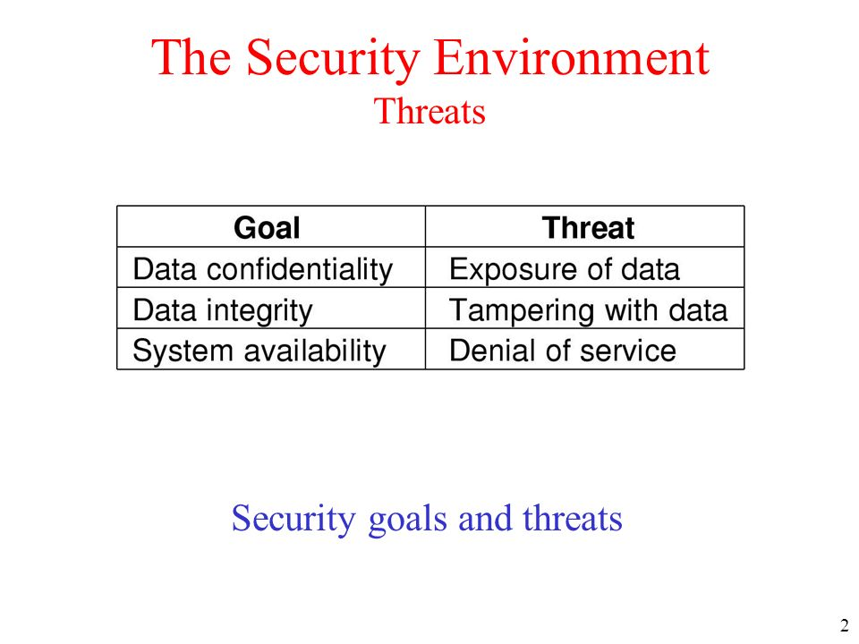 23 Protection Mechanisms Protection Domains (1) Examples of three protection domains
