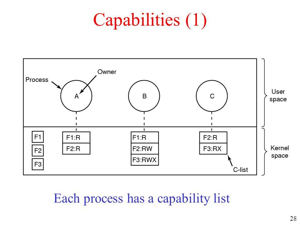 28 Capabilities (1) Each process has a capability list
