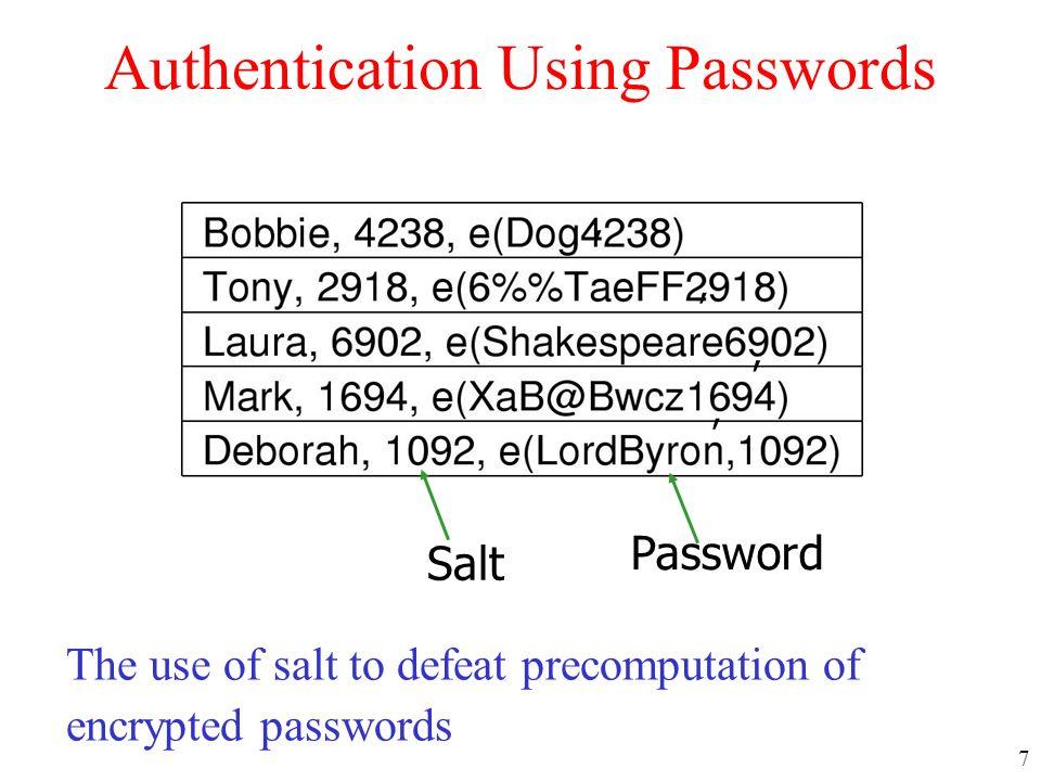 38 Security API Calls (1) Example security descriptor for a file