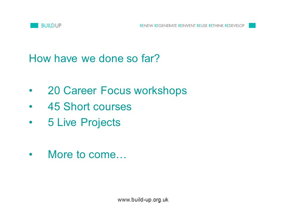 www.build-up.org.uk How have we done so far.