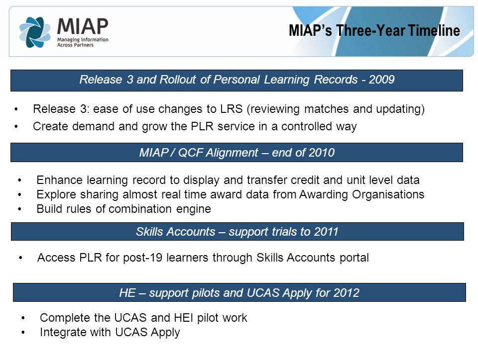 MIAPs Three-Year Timeline Release 3: ease of use changes to LRS (reviewing matches and updating) Create demand and grow the PLR service in a controlled way Release 3 and Rollout of Personal Learning Records MIAP / QCF Alignment – end of 2010 Enhance learning record to display and transfer credit and unit level data Explore sharing almost real time award data from Awarding Organisations Build rules of combination engine Skills Accounts – support trials to 2011 Access PLR for post-19 learners through Skills Accounts portal HE – support pilots and UCAS Apply for 2012 Complete the UCAS and HEI pilot work Integrate with UCAS Apply