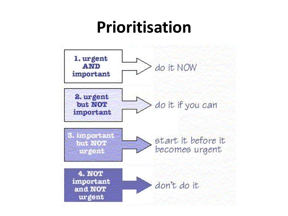 Prioritisation