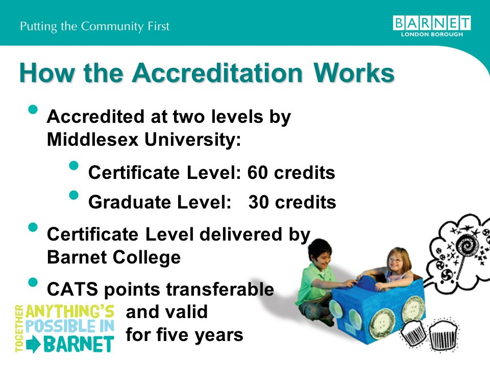 How the Accreditation Works Accredited at two levels by Middlesex University: Certificate Level: 60 credits Graduate Level: 30 credits Certificate Level delivered by Barnet College CATS points transferable and valid for five years