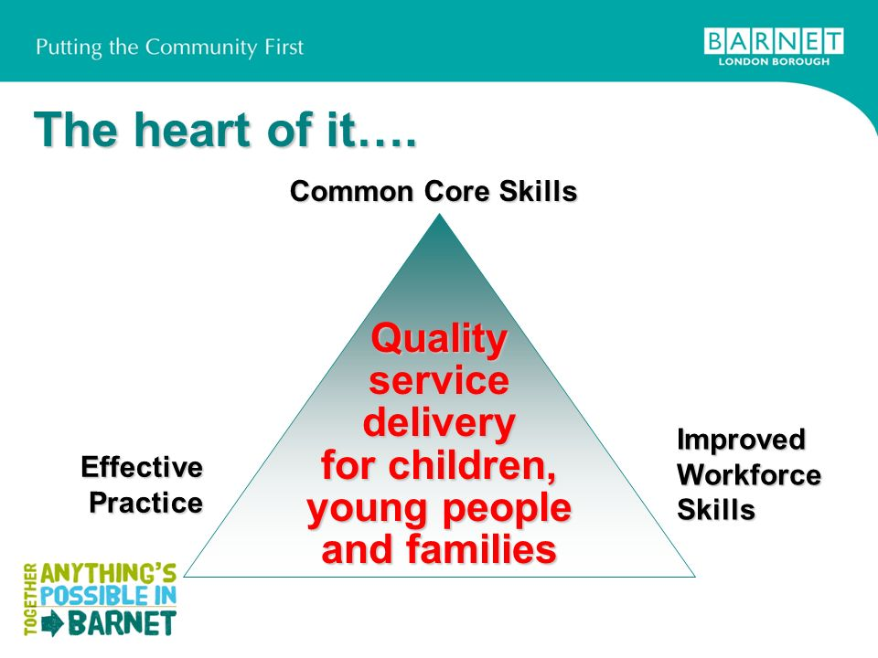 The heart of it…. Common Core Skills Effective Practice Improved Workforce Skills Quality service delivery for children, young people and families