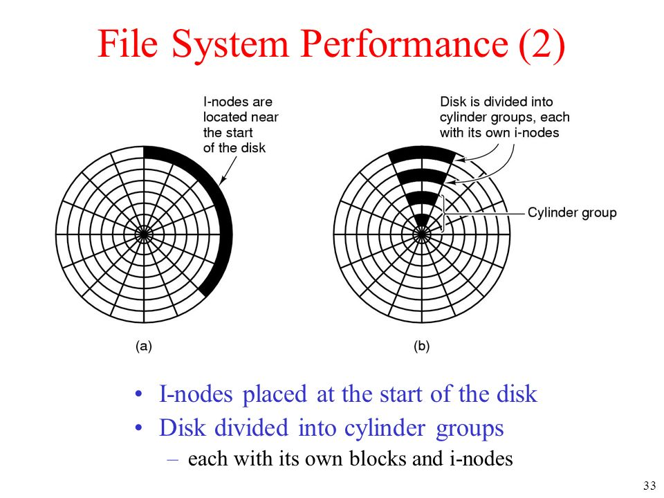 33 File System Performance (2) I-nodes placed at the start of the disk Disk divided into cylinder groups –each with its own blocks and i-nodes