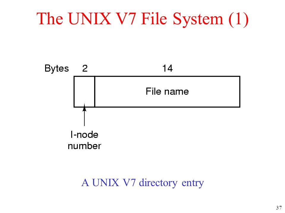 37 The UNIX V7 File System (1) A UNIX V7 directory entry