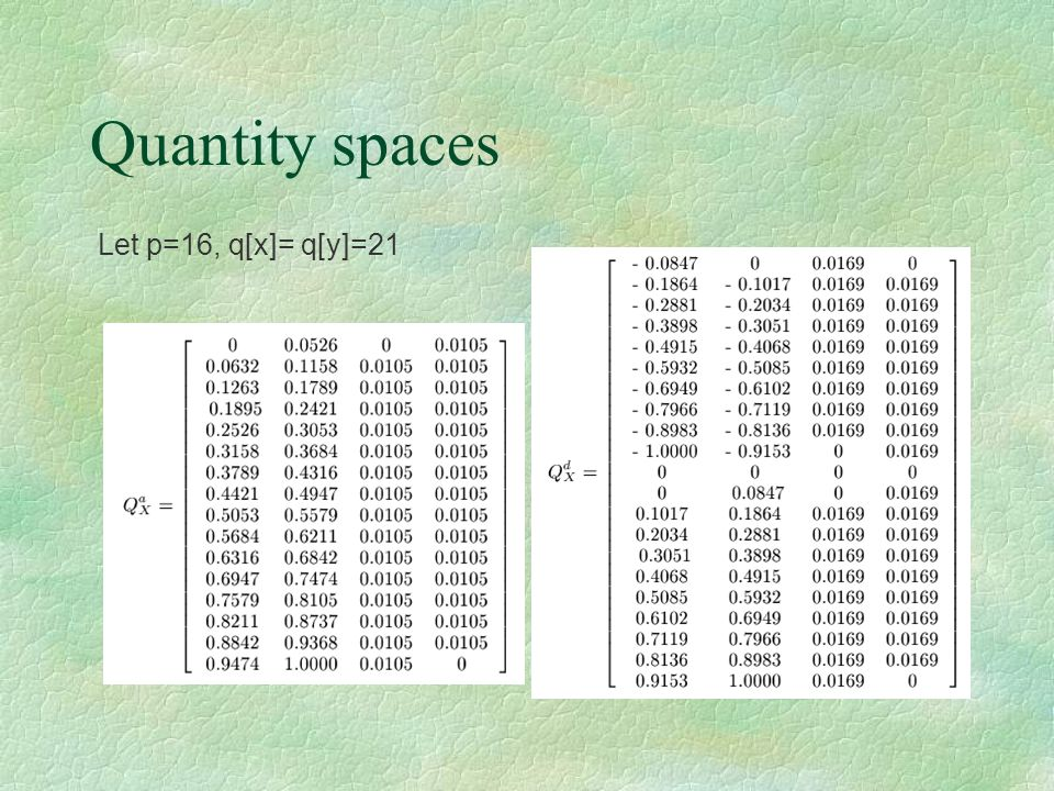 Quantity spaces Let p=16, q[x]= q[y]=21