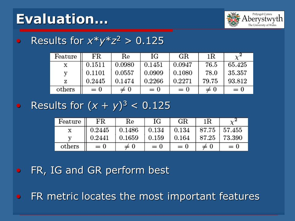 Evaluation… Results for x*y*z 2 > 0.125Results for x*y*z 2 > 0.125 Results for (x + y) 3 < 0.125Results for (x + y) 3 < 0.125 FR, IG and GR perform be