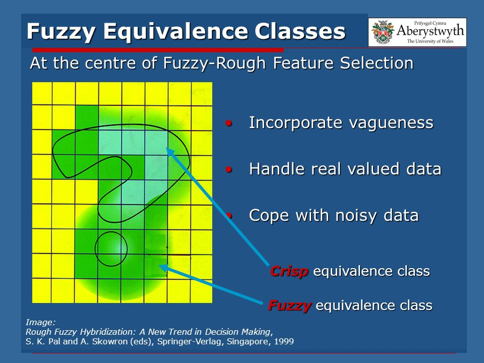 Fuzzy Equivalence Classes Image: Rough Fuzzy Hybridization: A New Trend in Decision Making, S.