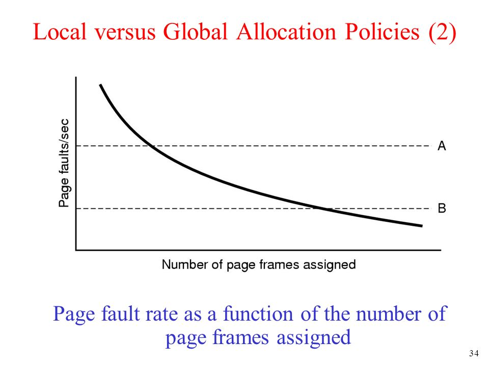 34 Local versus Global Allocation Policies (2) Page fault rate as a function of the number of page frames assigned