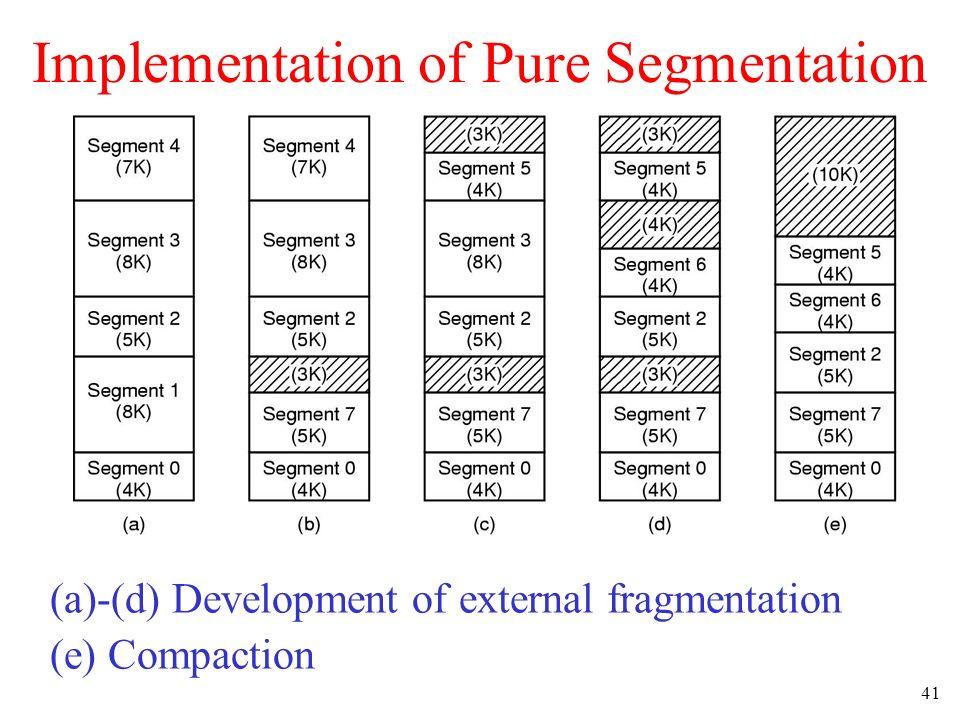 41 Implementation of Pure Segmentation (a)-(d) Development of external fragmentation (e) Compaction