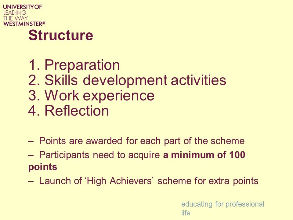 educating for professional life Structure 1. Preparation 2. Skills development activities 3. Work experience 4. Reflection –Points are awarded for eac