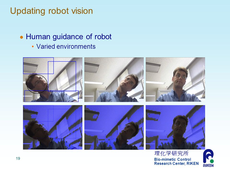 Bio-mimetic Control Research Center, RIKEN 19 Updating robot vision Human guidance of robot Varied environments