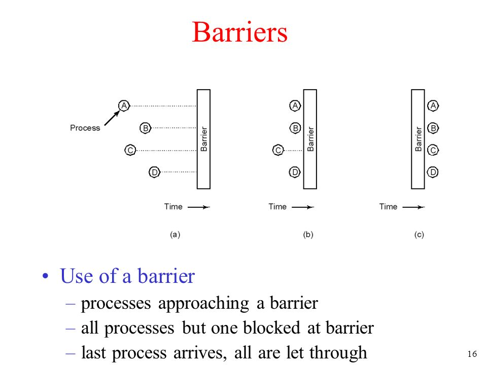 16 Barriers Use of a barrier –processes approaching a barrier –all processes but one blocked at barrier –last process arrives, all are let through
