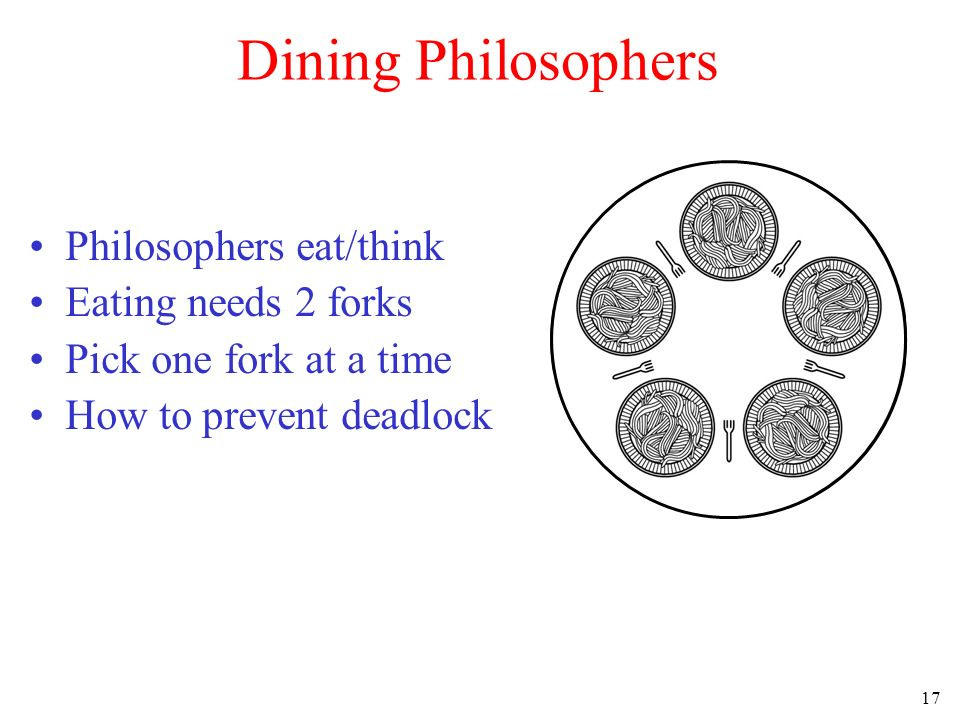 17 Dining Philosophers Philosophers eat/think Eating needs 2 forks Pick one fork at a time How to prevent deadlock