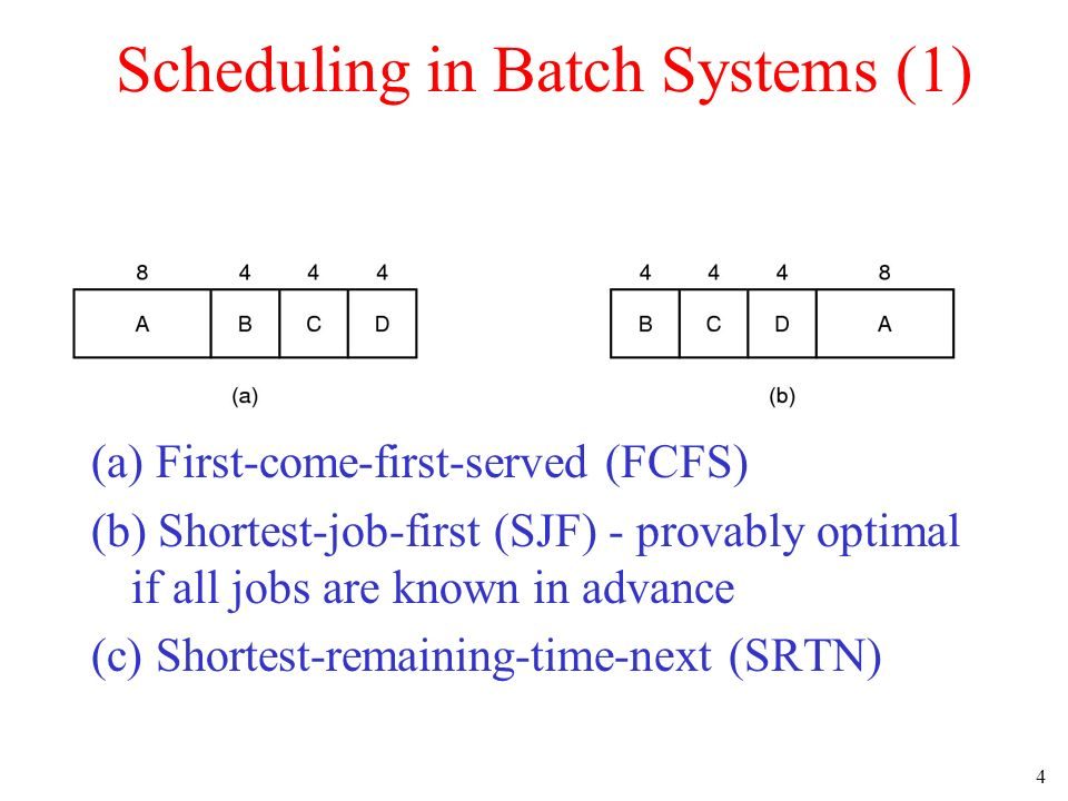 4 Scheduling in Batch Systems (1) (a) First-come-first-served (FCFS) (b) Shortest-job-first (SJF) - provably optimal if all jobs are known in advance (c) Shortest-remaining-time-next (SRTN)