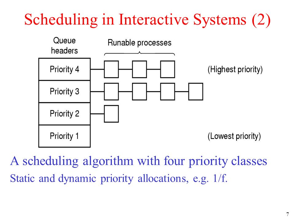 7 Scheduling in Interactive Systems (2) A scheduling algorithm with four priority classes Static and dynamic priority allocations, e.g.