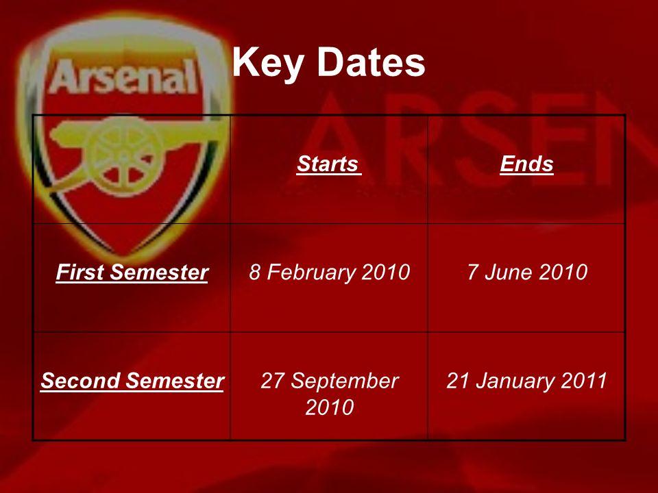 Key Dates StartsEnds First Semester8 February 20107 June 2010 Second Semester27 September 2010 21 January 2011